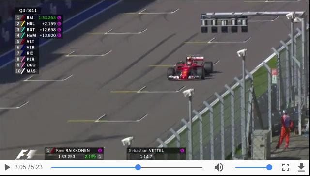 Kimi Monaco GP 2017